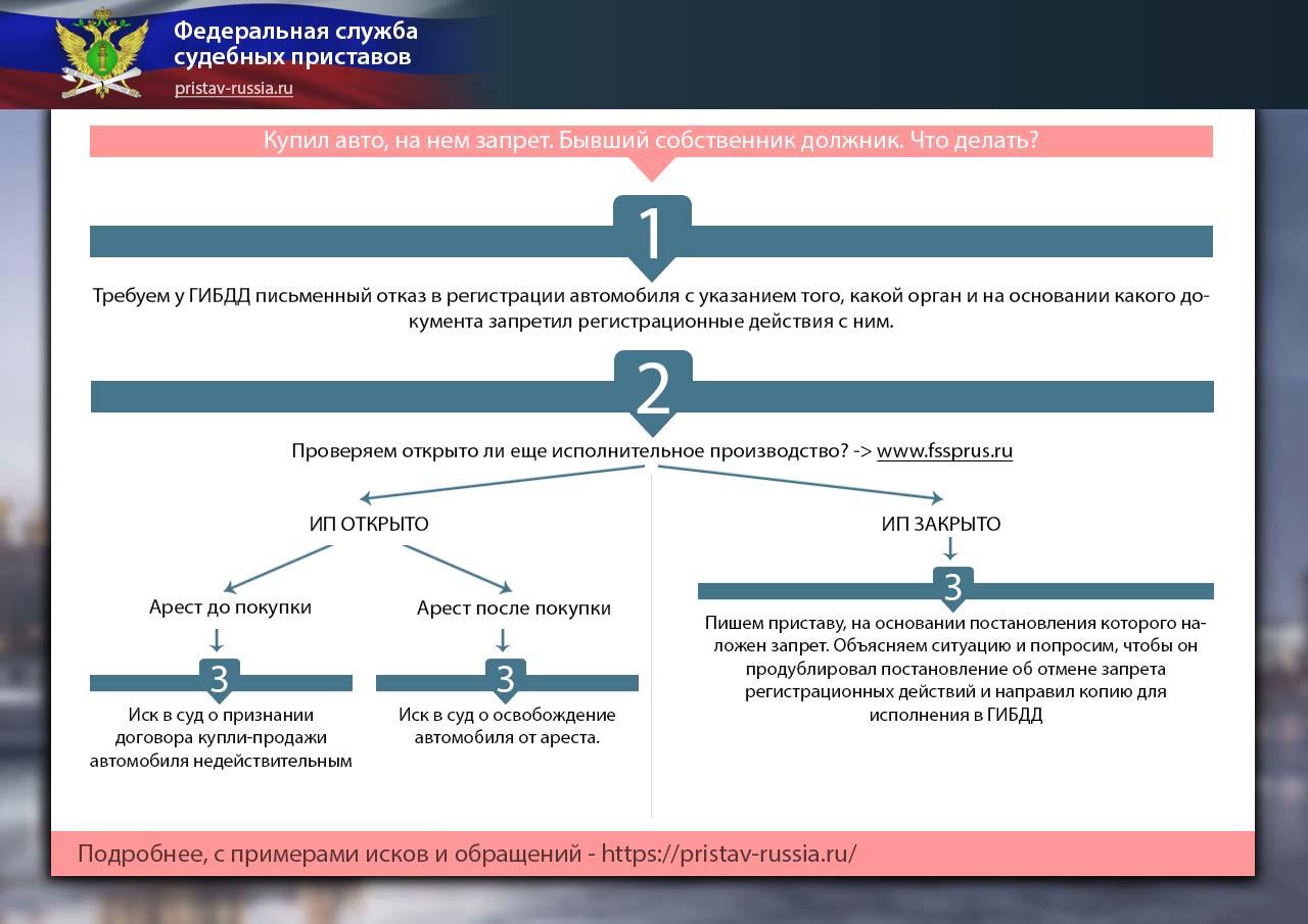 Новый закон Об образовании РФ
