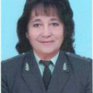 Банникова Татьяна Ивановна