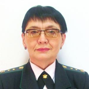 Иванова Светлана Вячеславовна